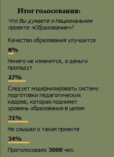 Бесплатные объявления в России